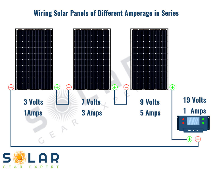 Wiring Solar Panels in Series